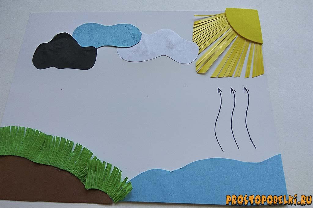 Поделка Круговорот воды-5